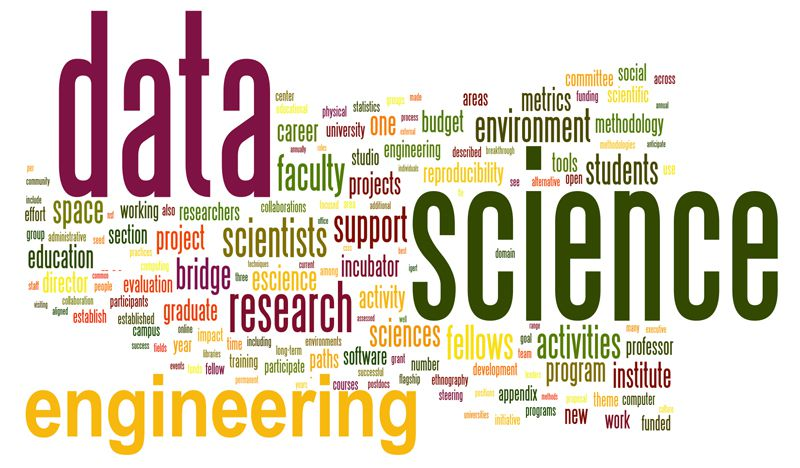 Data Science Engineering Tag Cloud