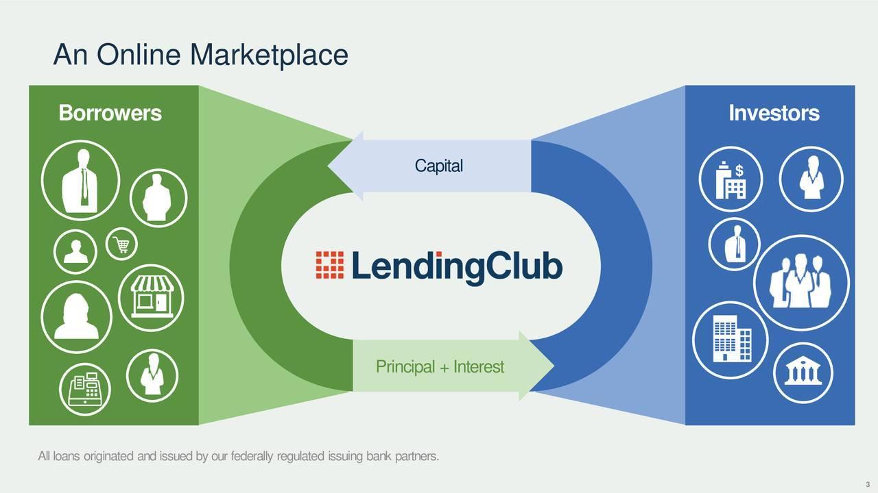 lending-club-773785-VPhEiL2r