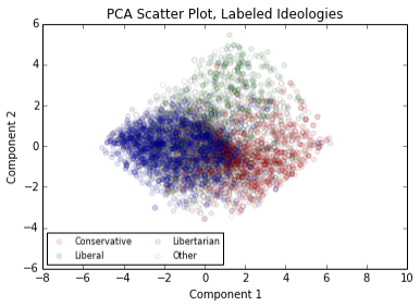 9_scattercolor_opac