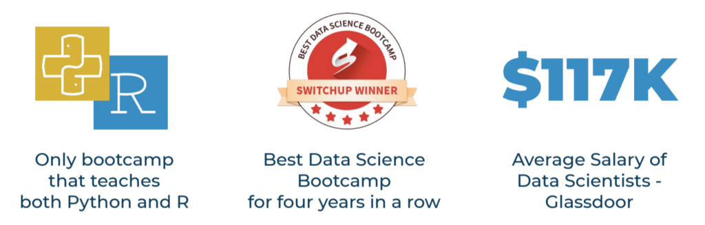 NYC Data Science Academy has been voted the best data science bootcamp by Switchup 4 years in a row; NYCDSA's 12 Week Bootcamp teaches both Python and R Languages; The average salary of Data Scientists according to Glassdoor is 117K