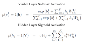 activation img