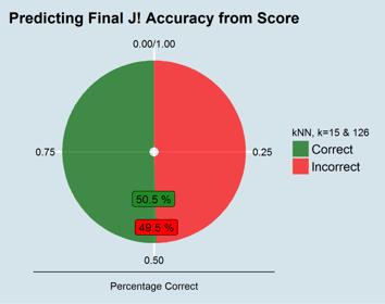 final_predict