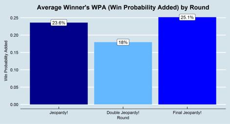 jeopardy_wpa